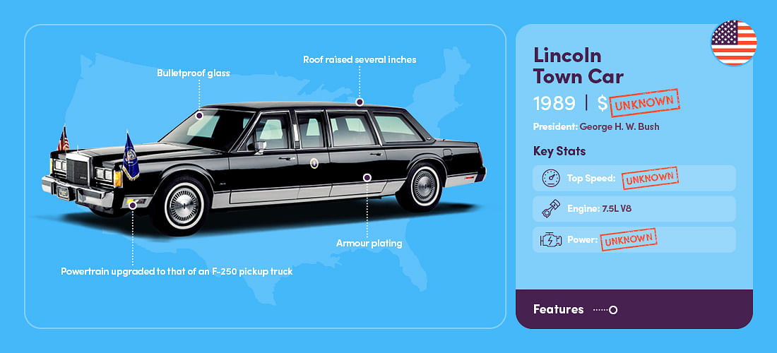 Cars of US Presidents Over the Years & How They Have Evolved