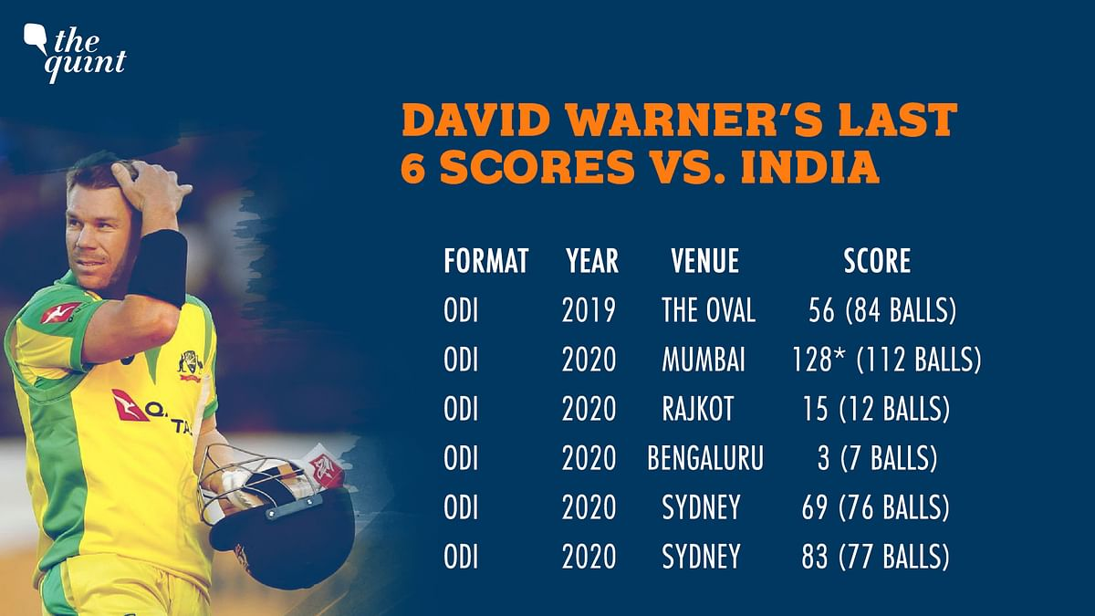 In Stats: With Warner & Rohit Injured, What Teams Will Be Missing