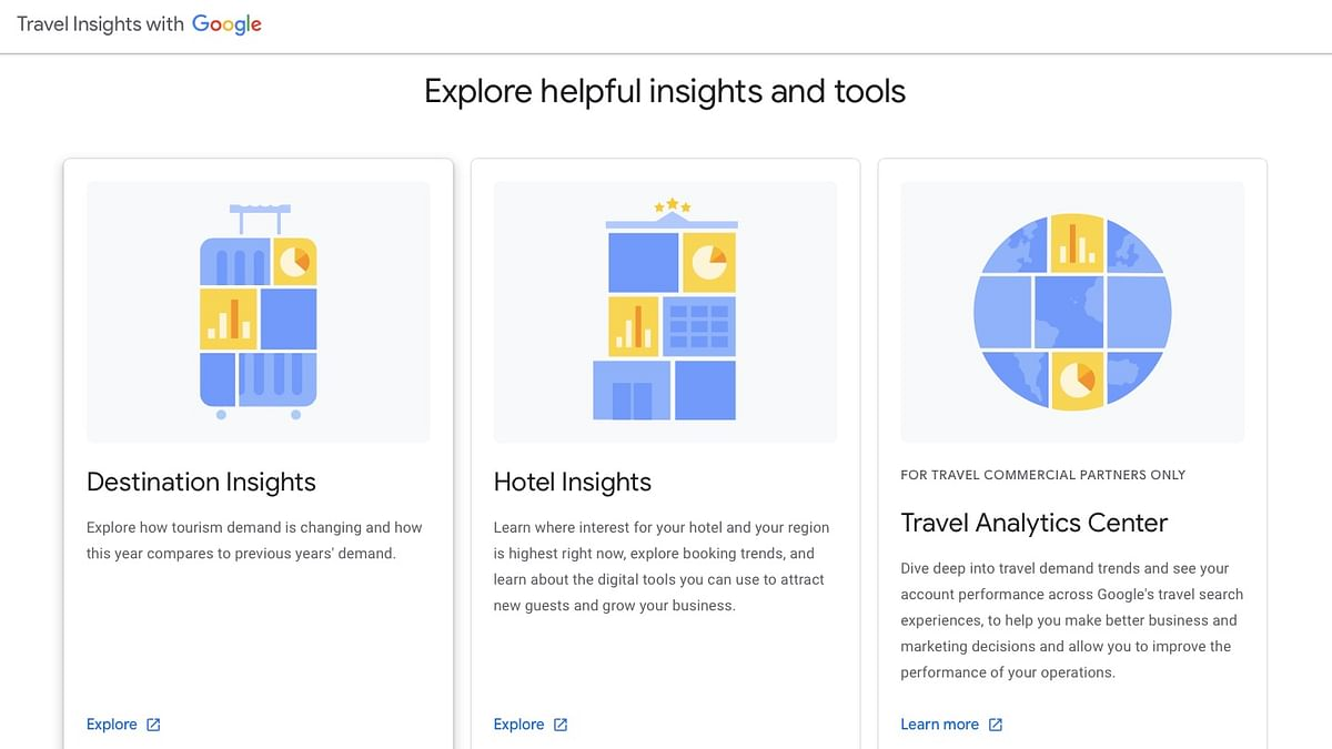 Travel Insights with Google: The new website will help better understand pent-up travel demand and leverage insights from these tools for businesses to position themselves for recovery.
