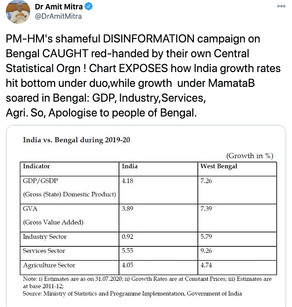 'PM Running Disinformation Campaign': Amit Mitra Cites Data on WB
