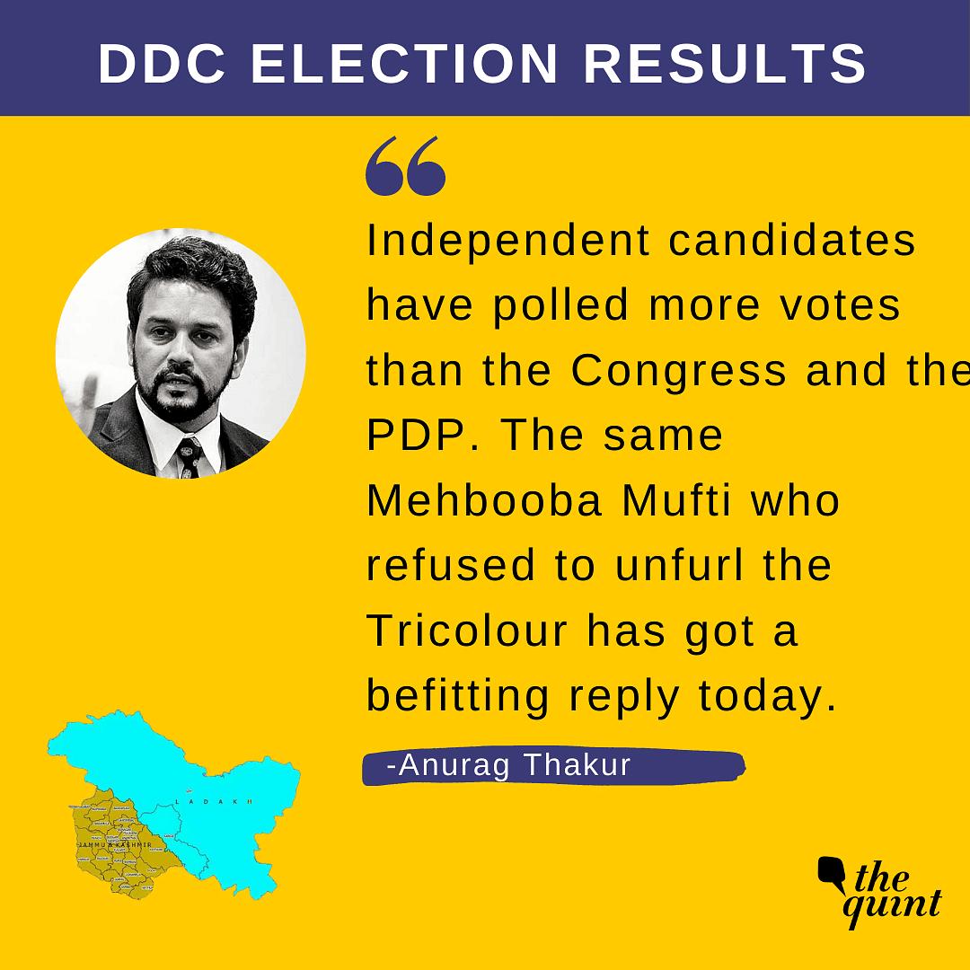 BJP Calls DDC Results 'Affirmation'; 'Hard-Earned Win' Says Gupkar
