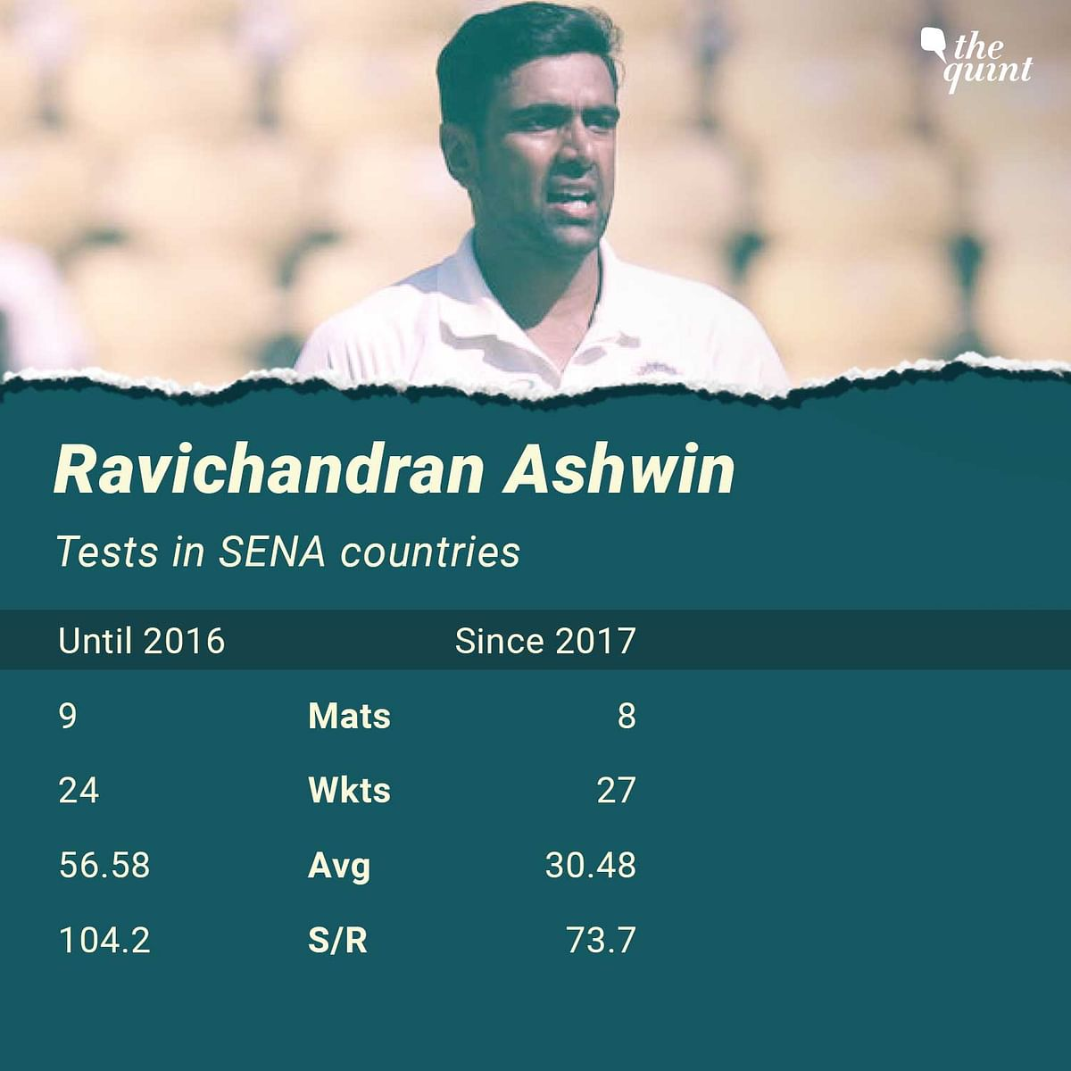 In Stats: Rankings, Records & Key Players in India-Australia Tests