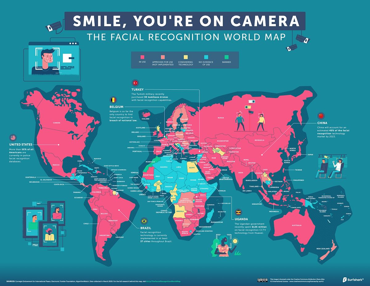 Countries that banned Facial recognition cameras