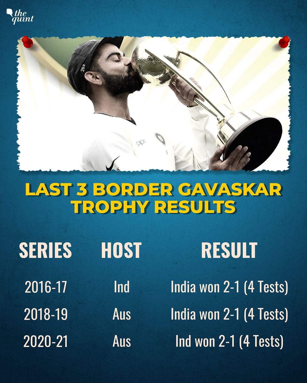 Every New Stat & All Records Broken During Border-Gavaskar Trophy