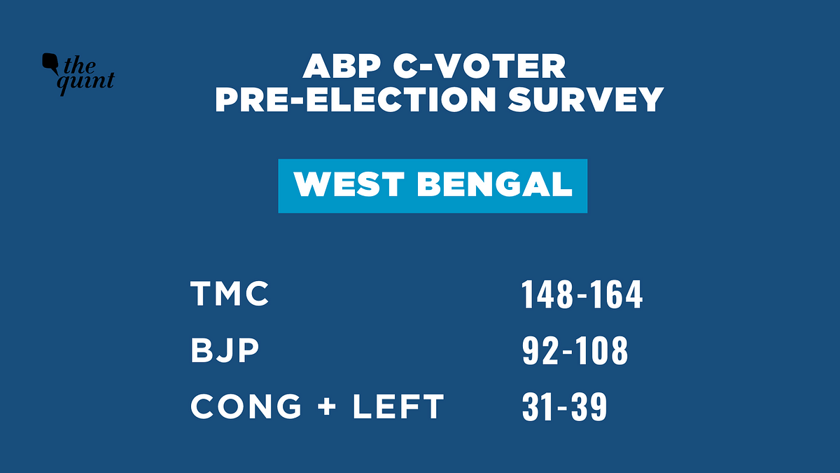 Advantage TMC in WB, DMK in TN: What C-Voter Survey Predicts