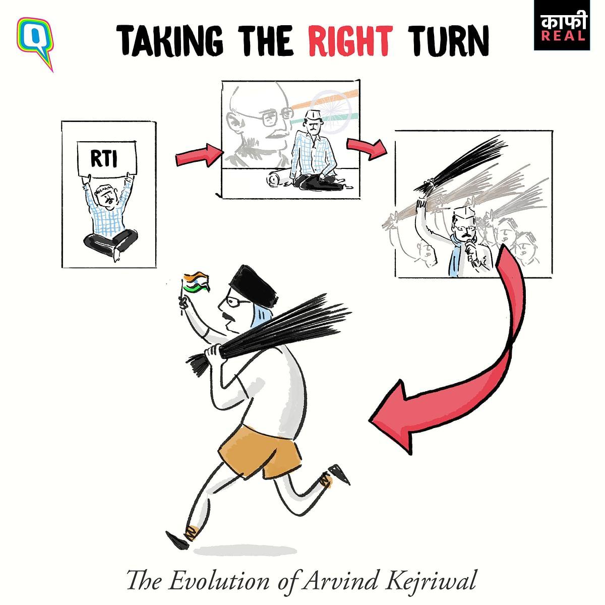 All eyes right, CM Kejriwal?