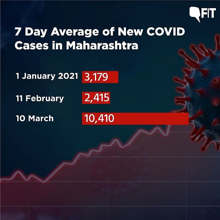Looking at the Data: Is There a Second Wave of COVID in India?