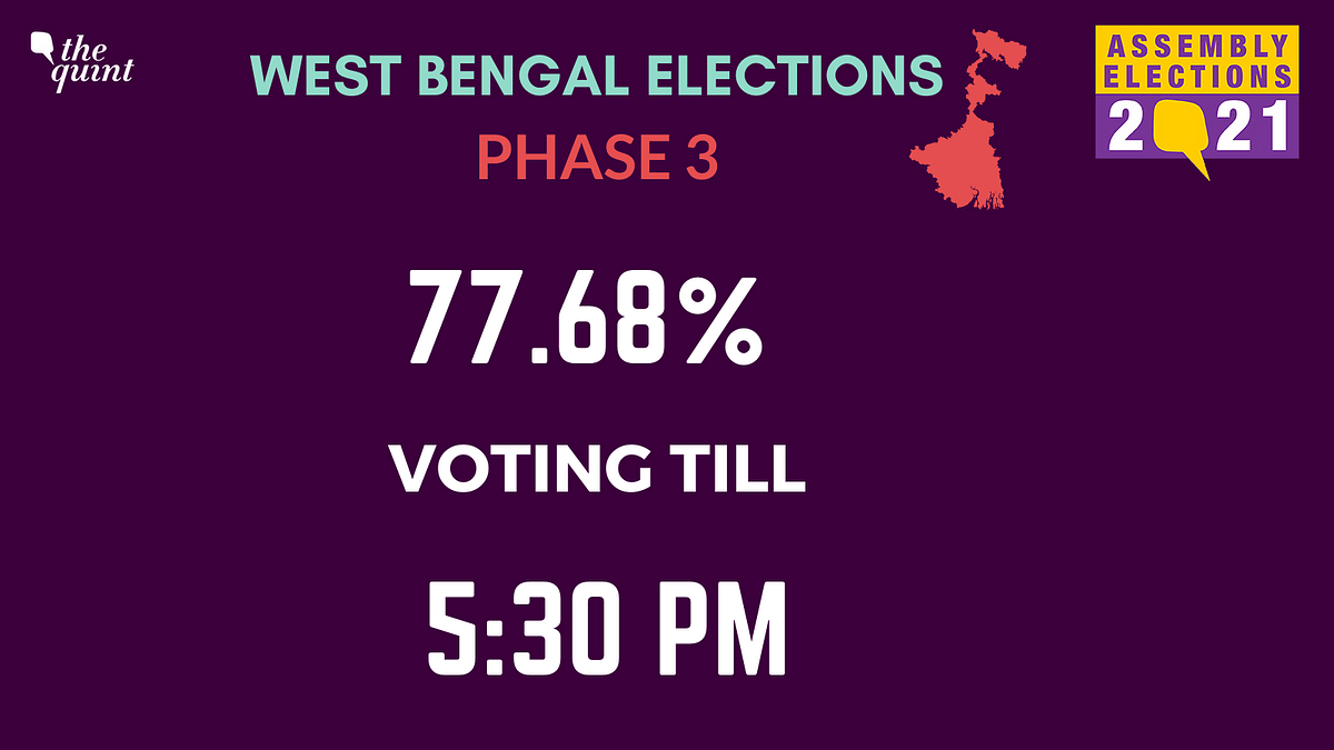 WB Polls Phase 3: Voting Concludes, 77.68% Turnout Till 5:30 pm