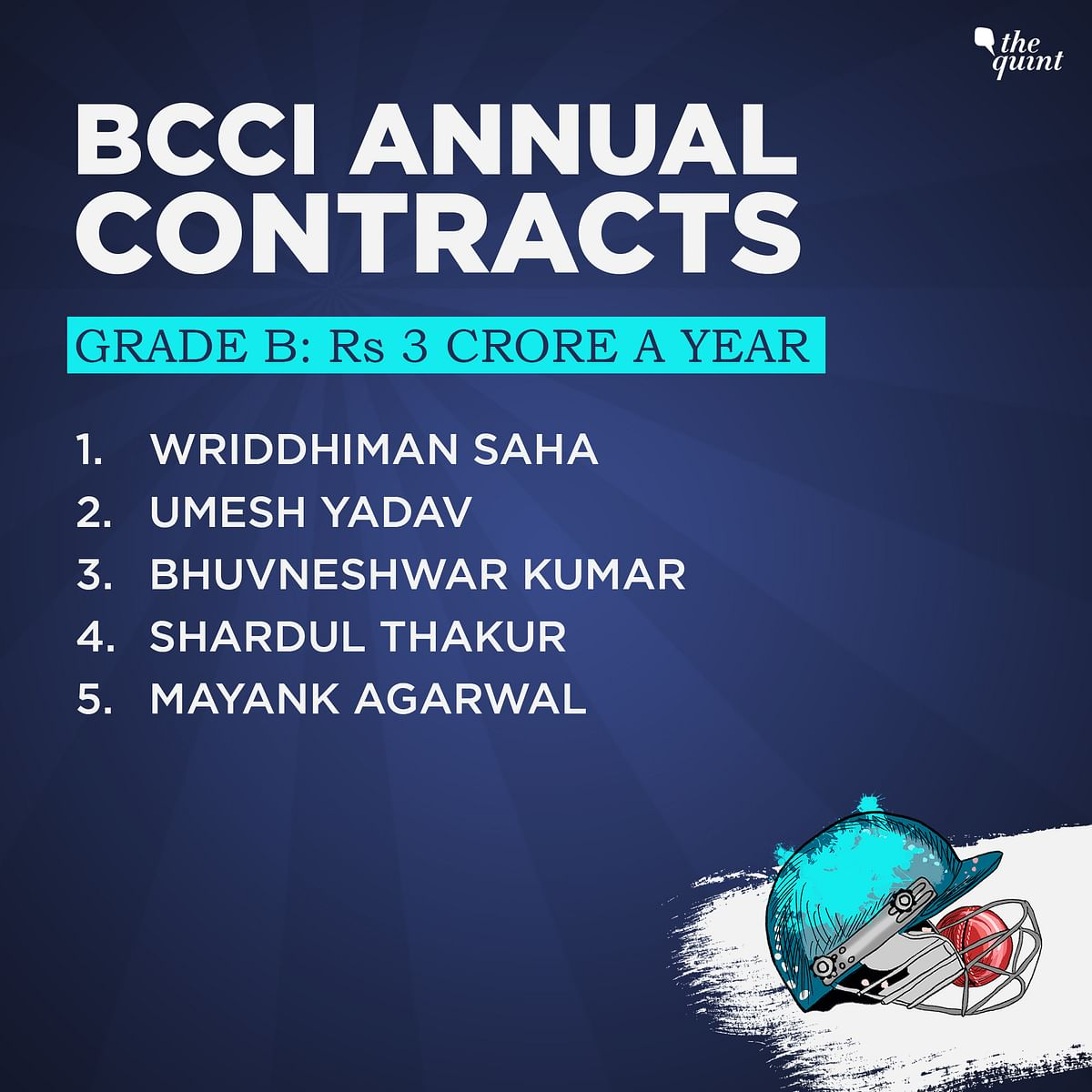 BCCI Men's Contracts: Rs 7 Crore a Year For Kohli, Rohit & Bumrah