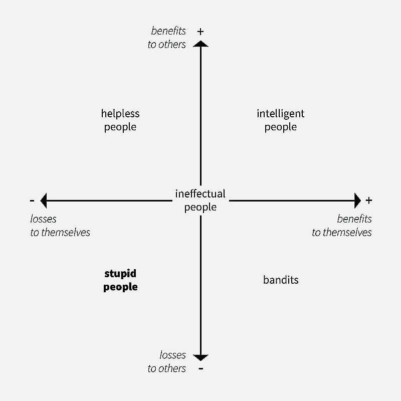 Diagram Credit: Carlo Cipella
