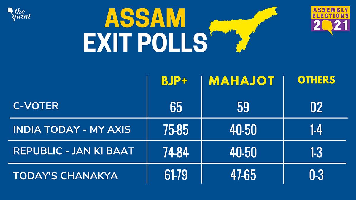 Assam Exit Polls: 3 Surveys Predict Marginal Majority for NDA