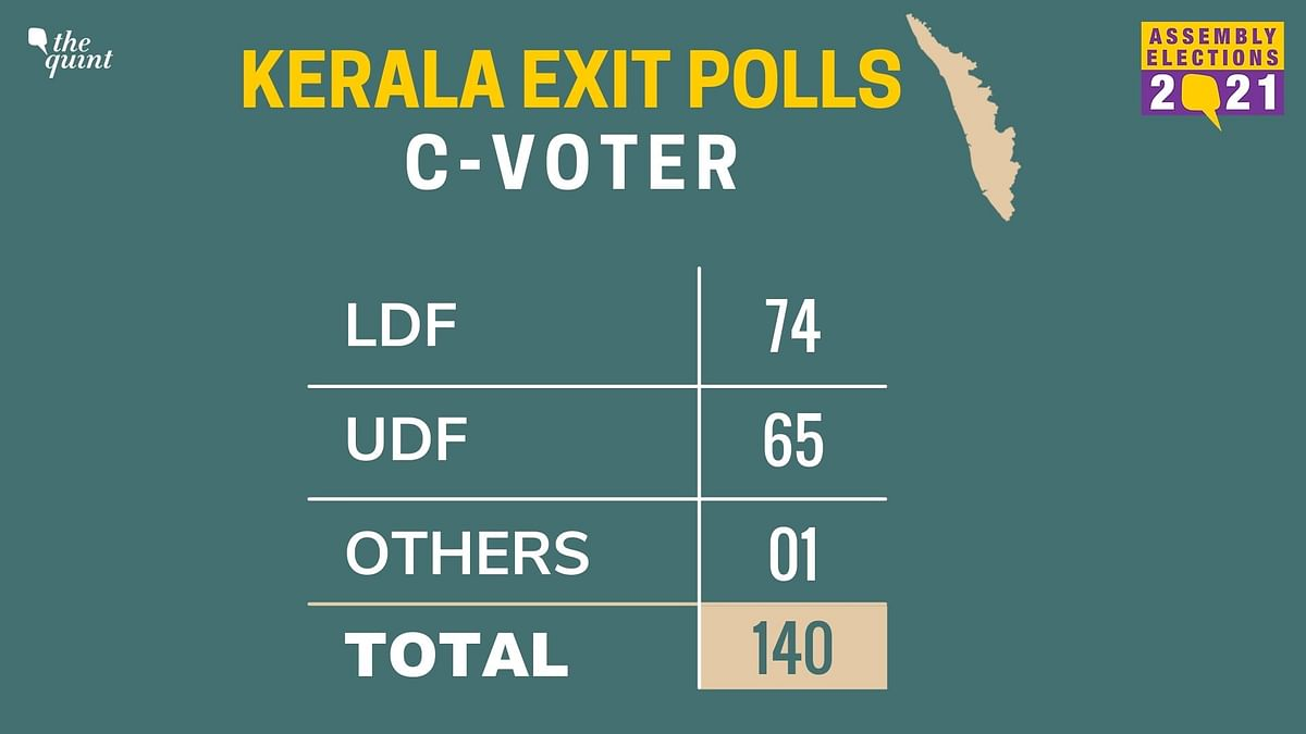 TMC To Win West Bengal; MK Stalin To Be TN CM: CVoter Exit Polls