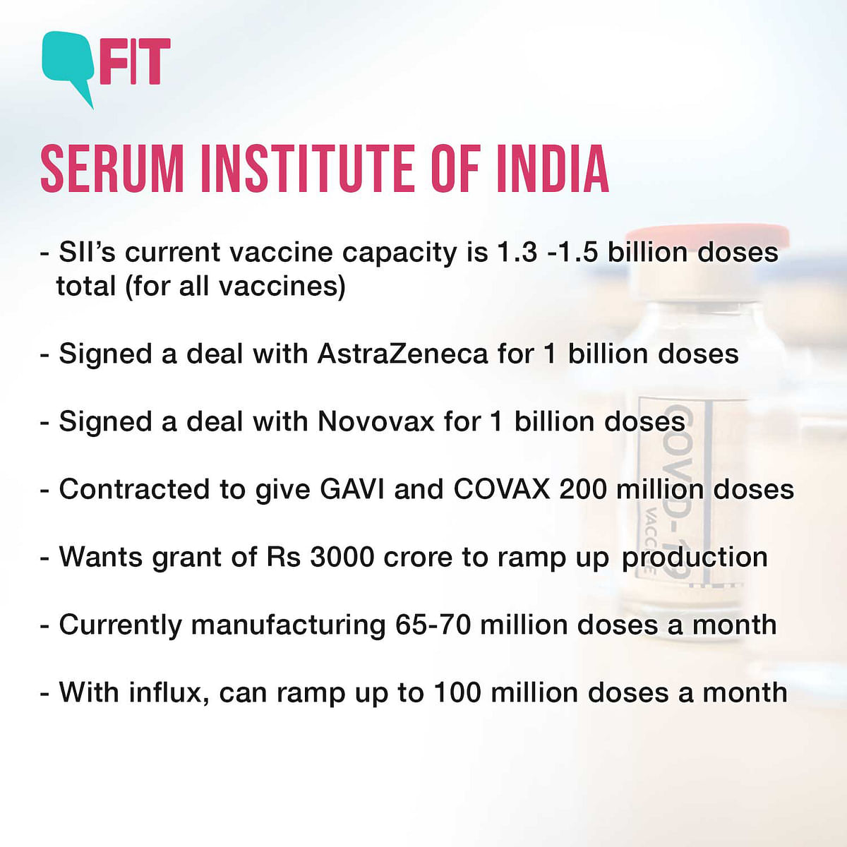 Vaccines Running Out: What is India's Manufacturing Capacity?
