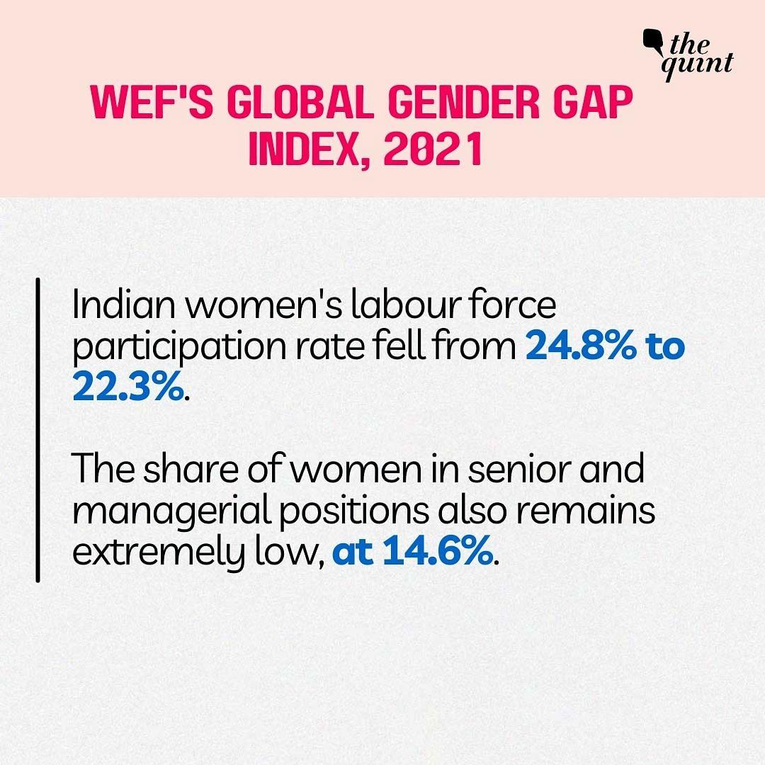 Gender Gap: India Slips 28 Spots, Ranks 140 Among 156 Nations