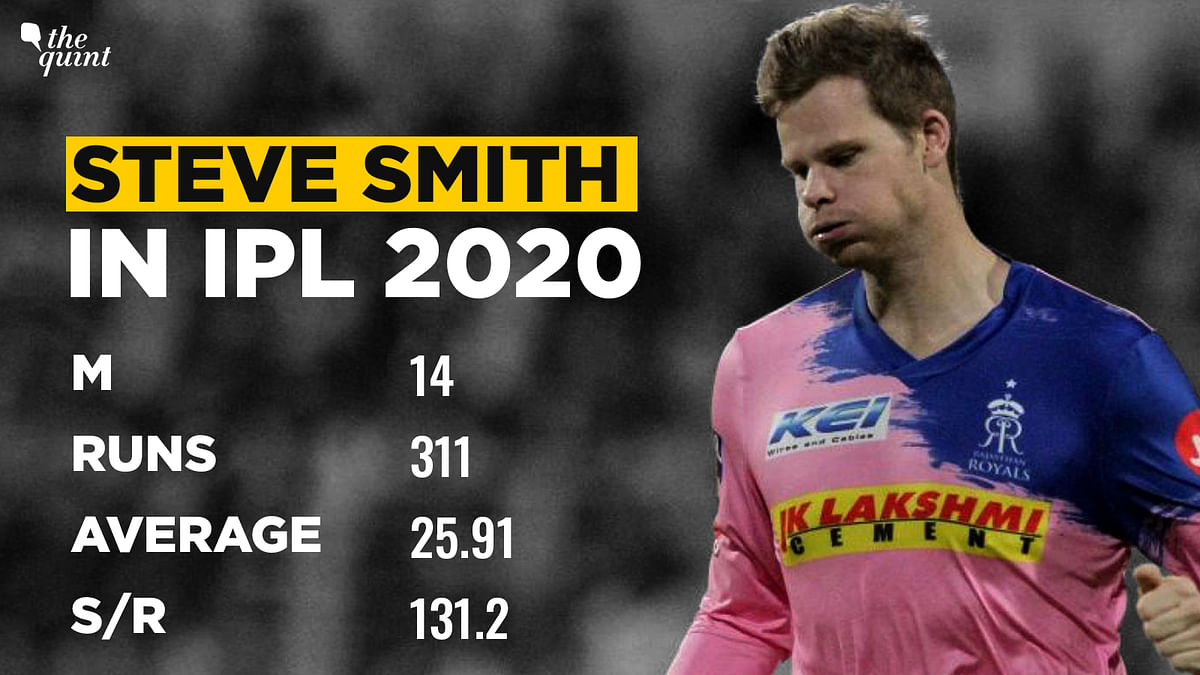 5 Players for Whom IPL 2021 is Likely to be Make-Or-Break Season