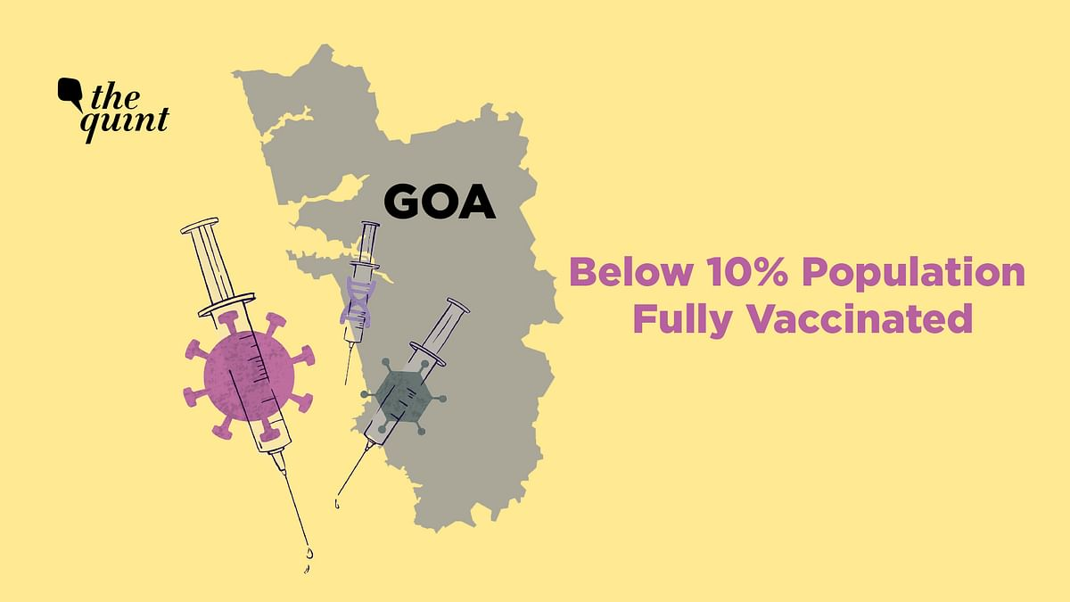 As COVID-19 Cases Spike in Goa, Fully Vaccinated Remain Below 10%