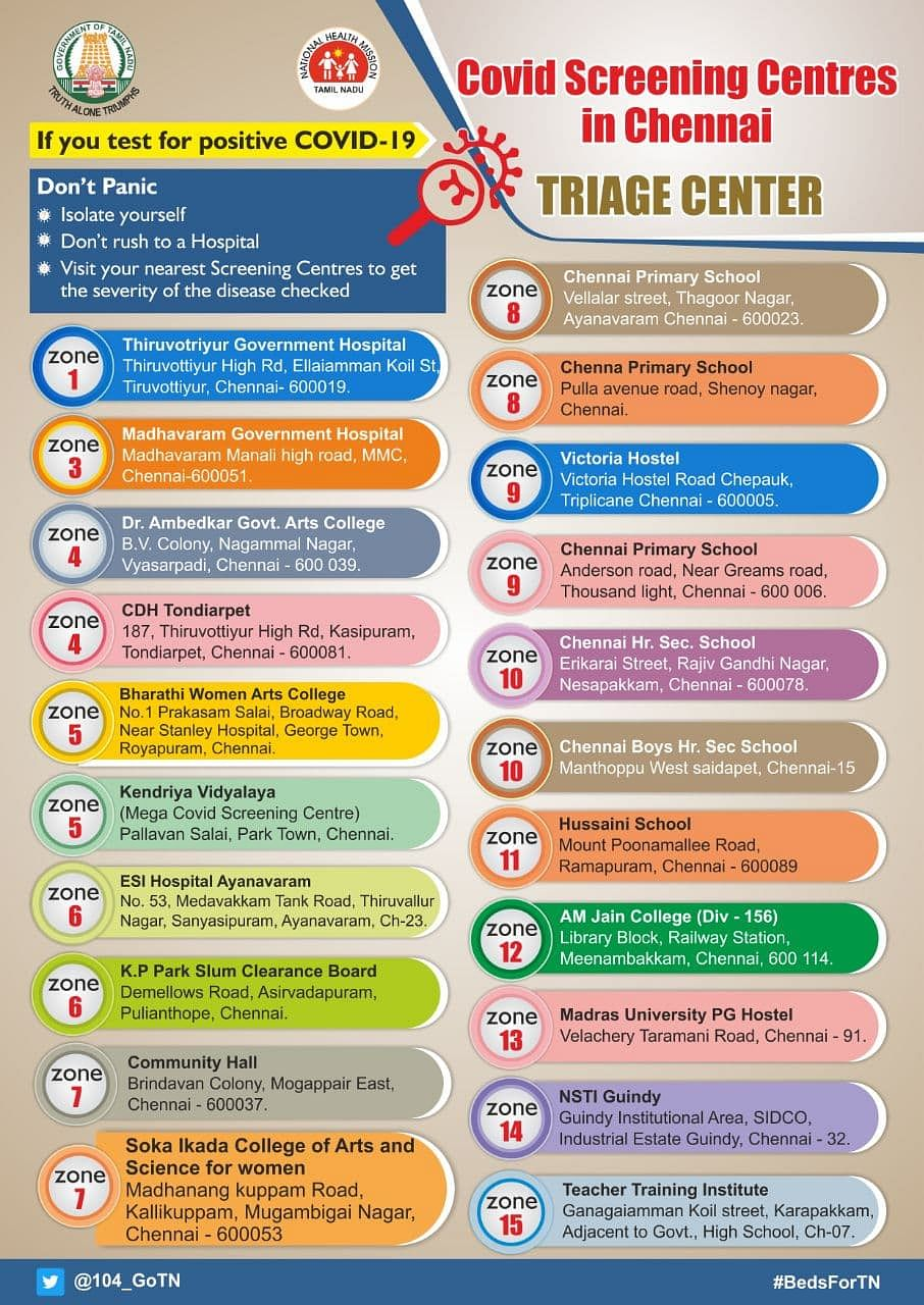 List of COVID screening centres in Chennai that will function as triage centres.