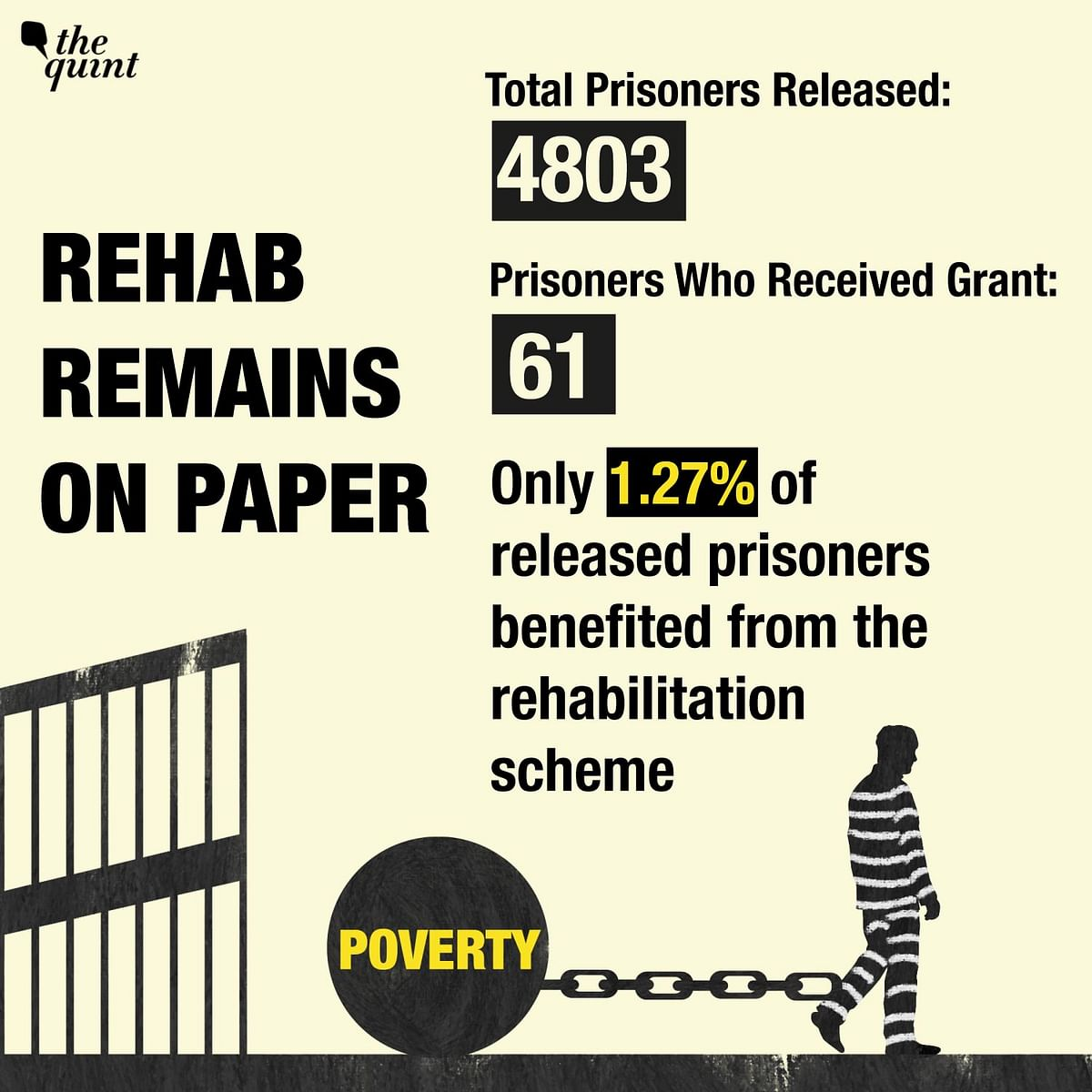 Out of Prison, Sentenced to Poverty