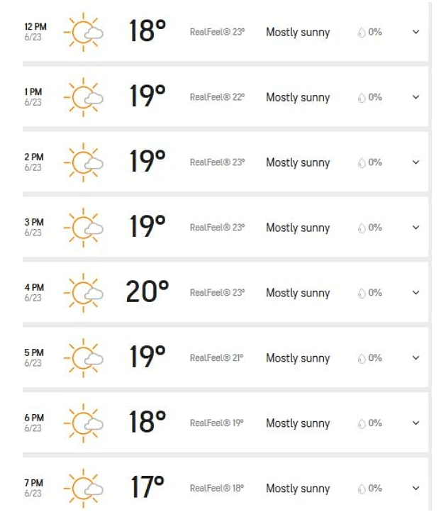 Southampton Weather Forecast for Wednesday, June 23