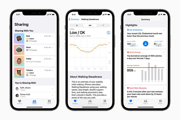 """<div class=""""paragraphs""""><p>iOS 15 brings secure sharing and new insights for users within the Health app.</p></div>"""