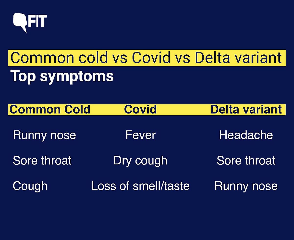 Delta Variant of COVID Causes Cold-Like Symptoms in the UK: Study
