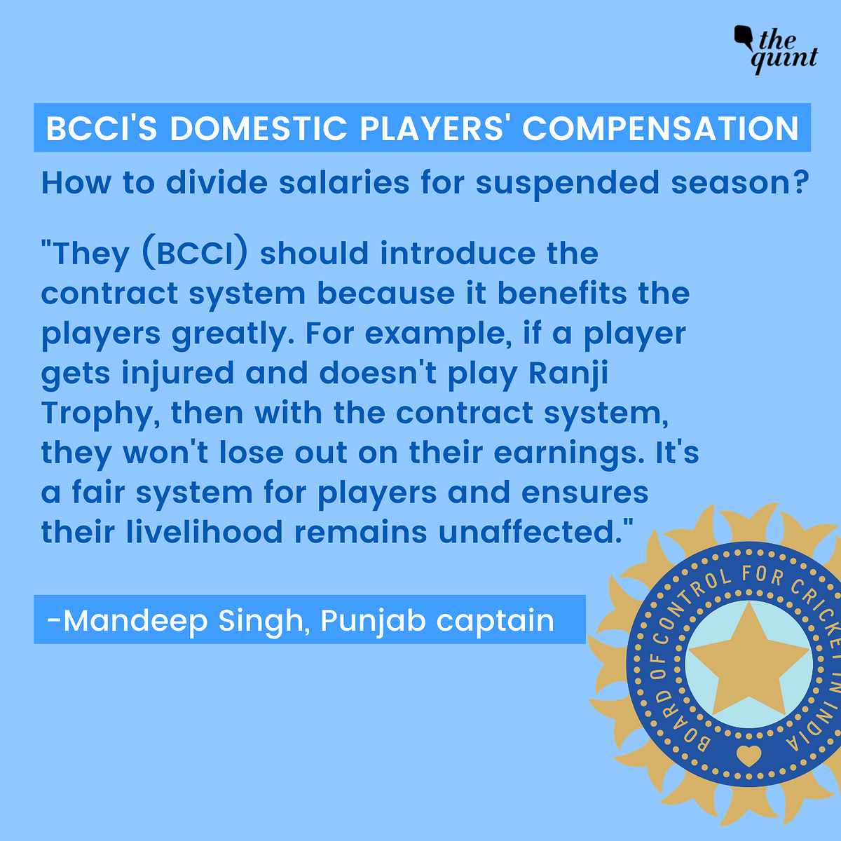 BCCI's Domestic Compensation: Players Suggest How to Divide Funds