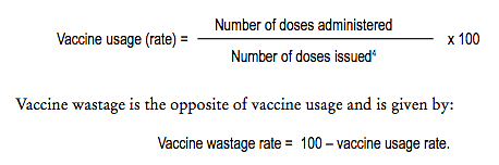 Explained: What Causes Vaccine Wastage? How Can States Curb It?