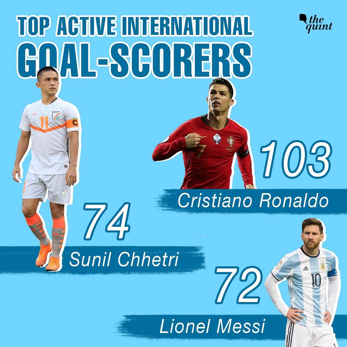 Indian football legend Sunil Chhetri finds himself in elite company.