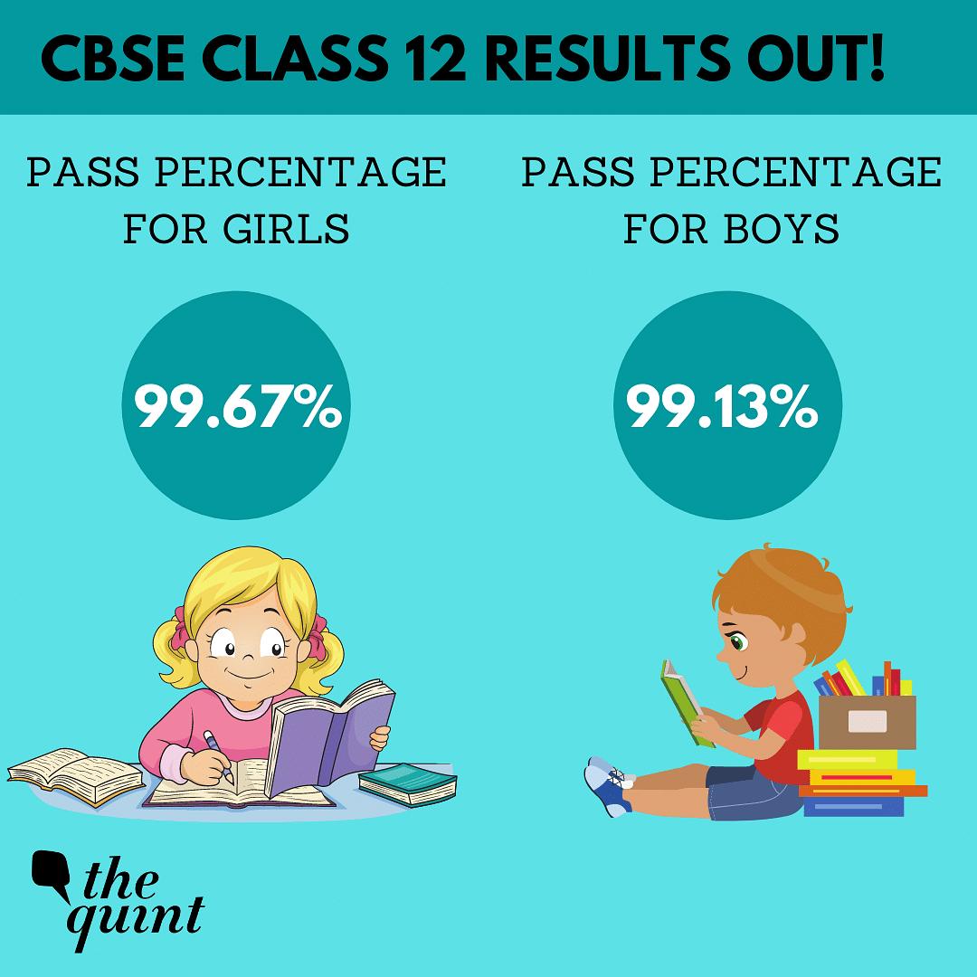 CBSE Class-12 Results Out: 99.37% Students Pass, PM Modi Extends Congratulations