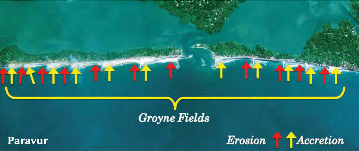 """<div class=""""paragraphs""""><p>Coastal erosion becomes a hazard where human activity is threatened by a temporary or permanent hold back of the shoreline. Coastal accretion is the opposite where the shoreline builds over time.</p></div>"""