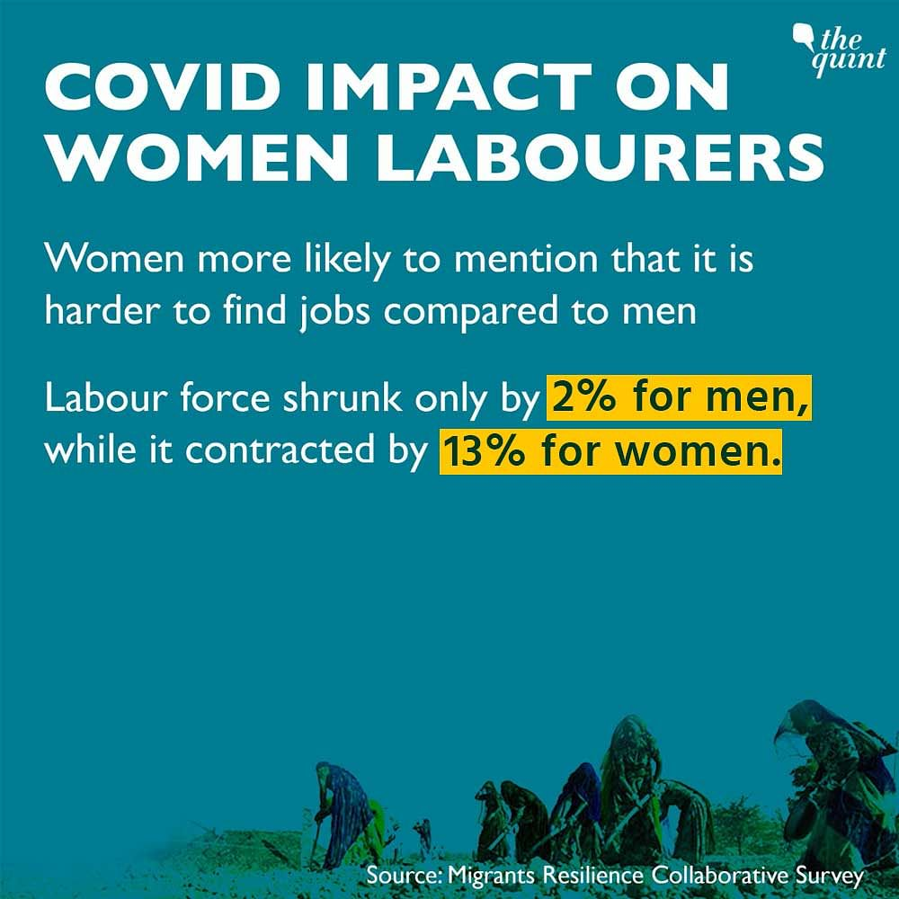 COVID Impact: Fewer Women Are Migrating to Cities for Work, Reveals Survey