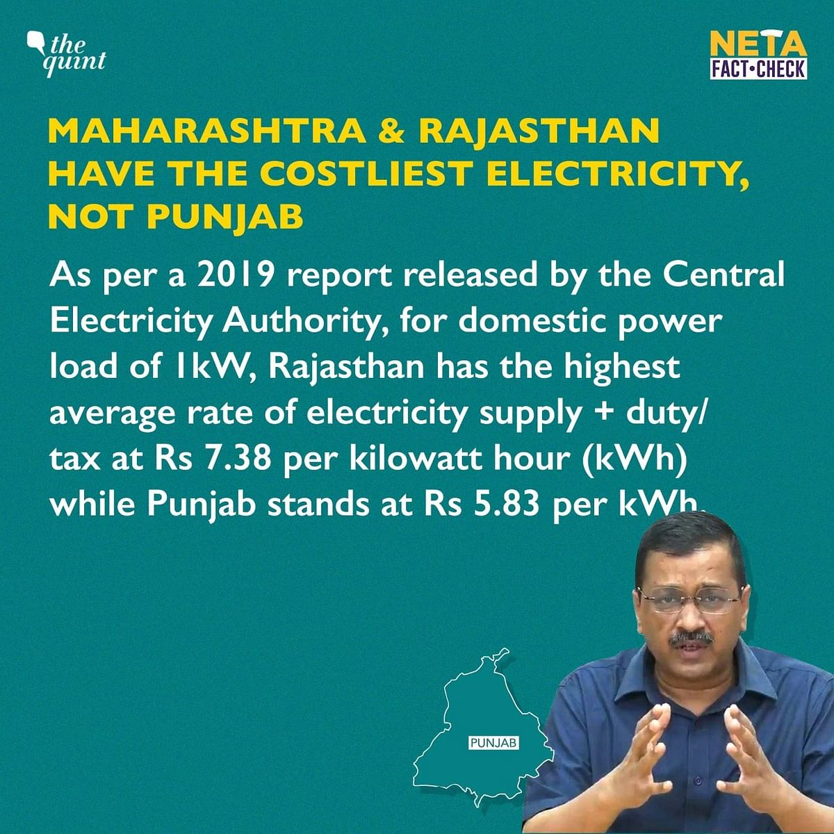 """<div class=""""paragraphs""""><p>CEA report shows that the price is not the highest in Punjab.&nbsp;</p></div>"""