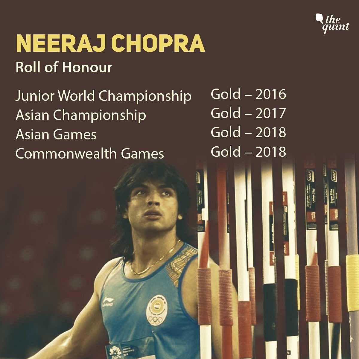 Consistency Key as Neeraj Chopra Aims for Stars at 2020 Tokyo Olympics