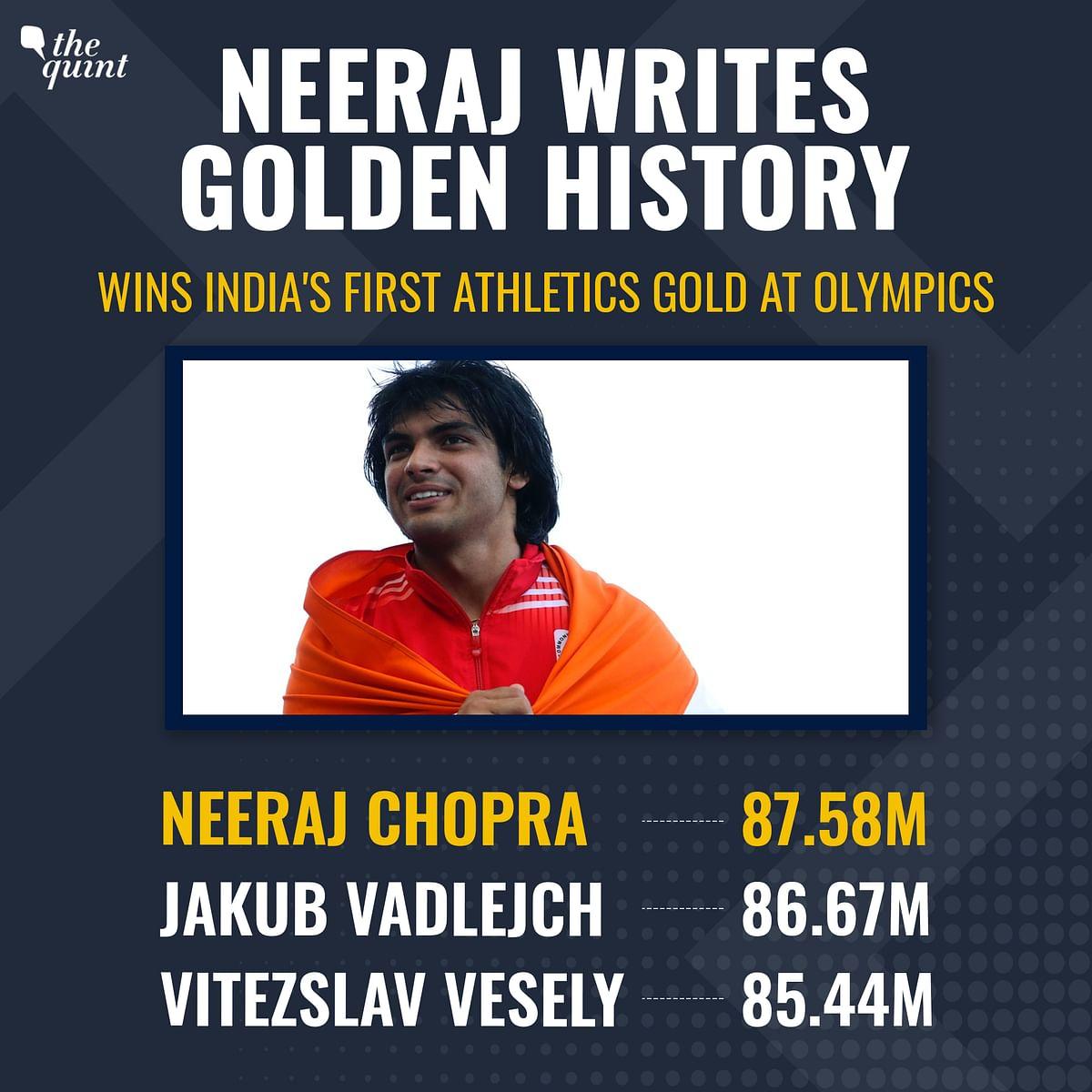 "<div class=""paragraphs""><p>India's Golden Boy: Neeraj Chopra</p></div>"