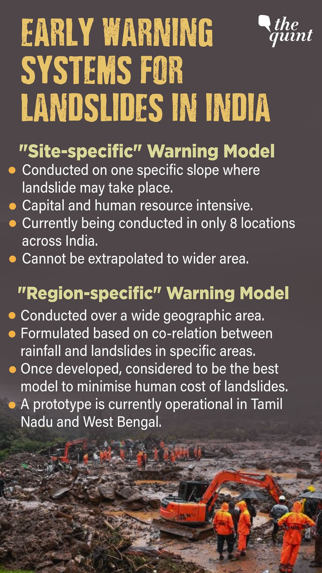 """<div class=""""paragraphs""""><p>Early Warning Systems for Landslides in India.</p></div>"""
