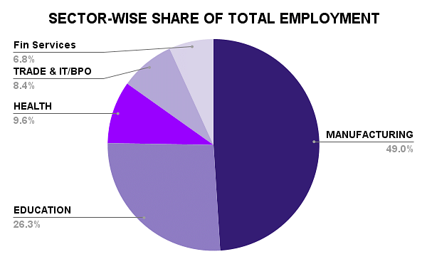27% Lost Jobs During COVID-19, 19% Saw Pay Cuts: Quarterly Employment Survey
