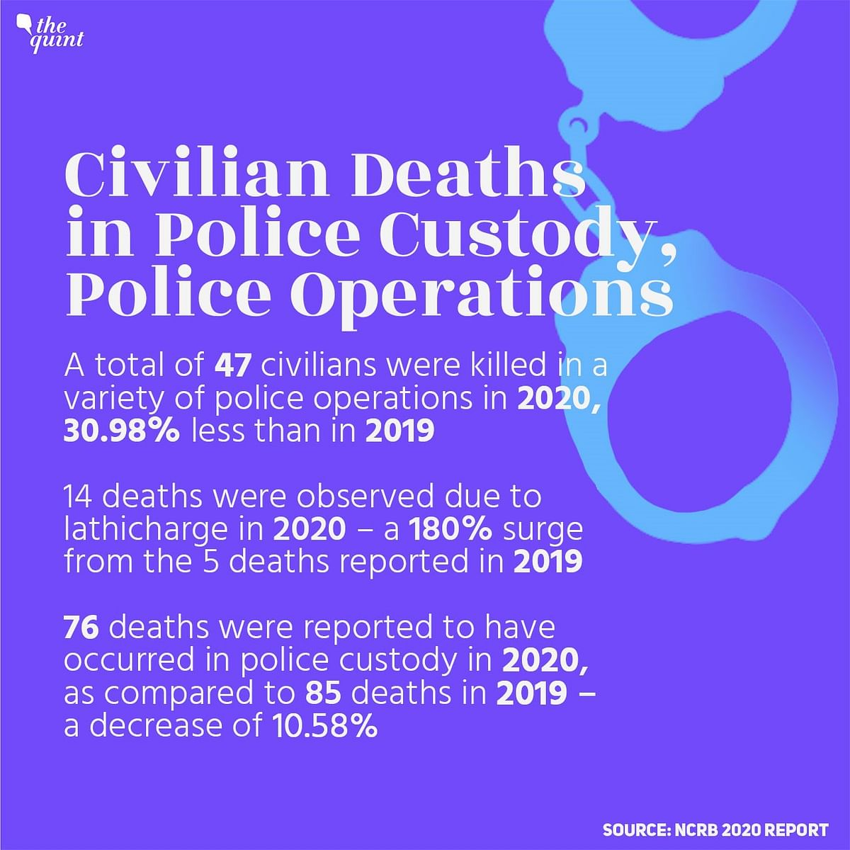"""<div class=""""paragraphs""""><p>NCRB Data on Deaths During Police Operations</p></div>"""