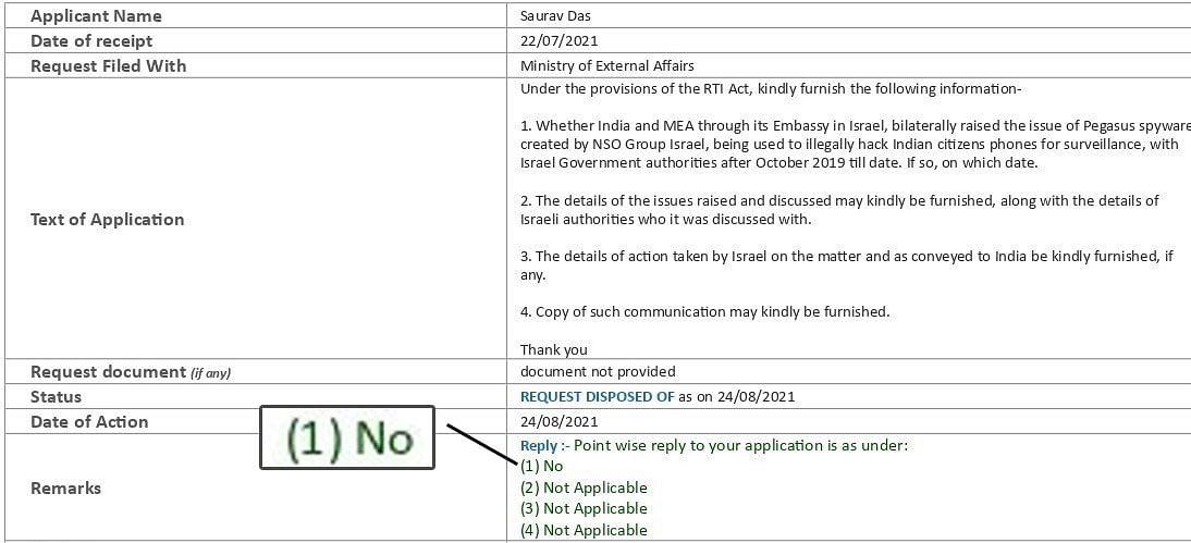 "<div class=""paragraphs""><p>Screenshot of RTI reply.</p></div>"