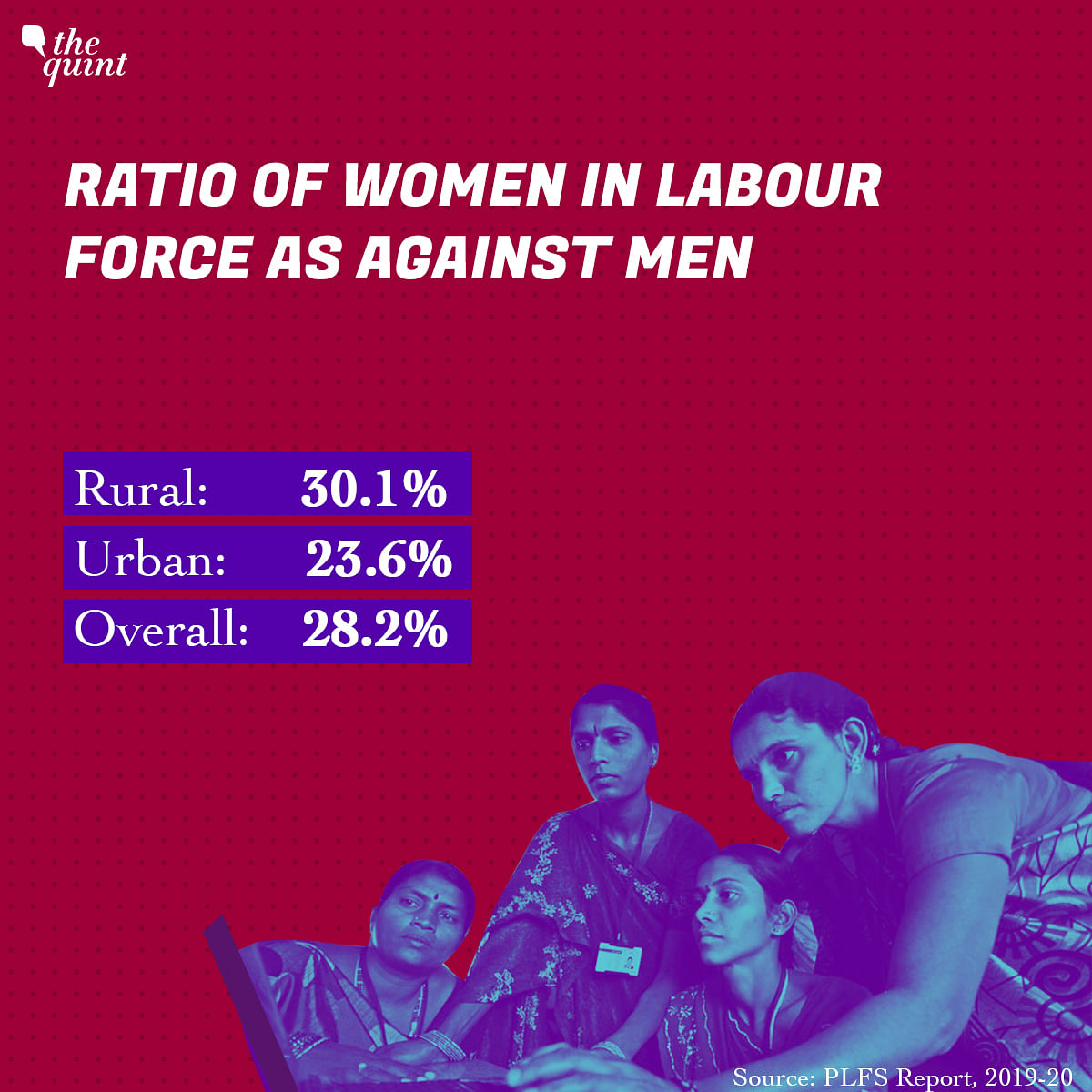 Ratio of Women in Senior Management Positions Higher in Rural India: NSO Report