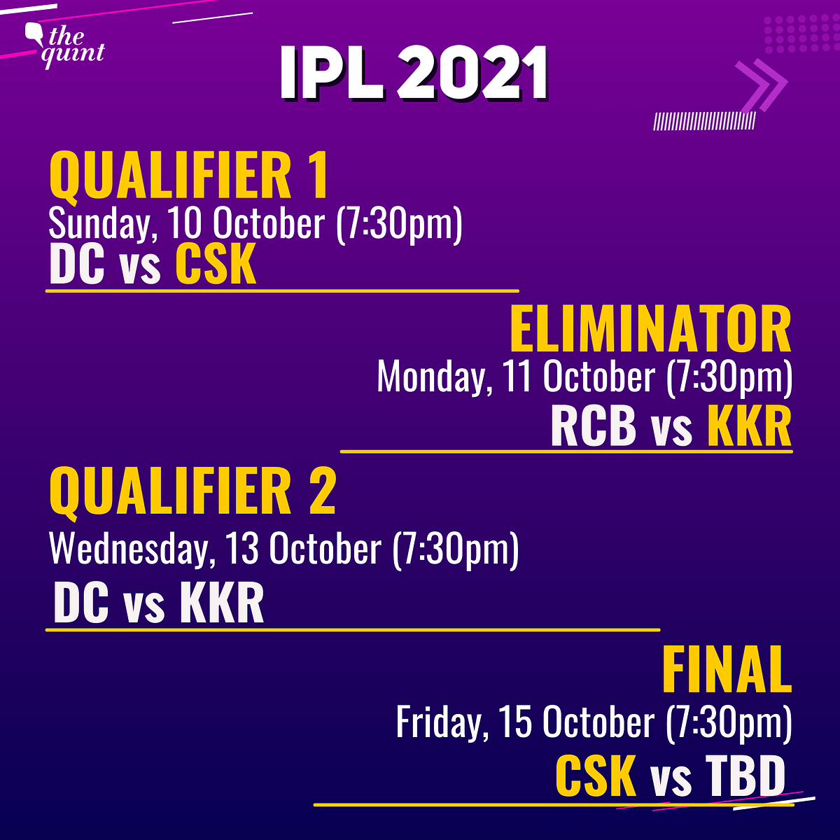 KKR Knock Virat Kohli's RCB Out of IPL 2021, Will Play Delhi For Spot in Final