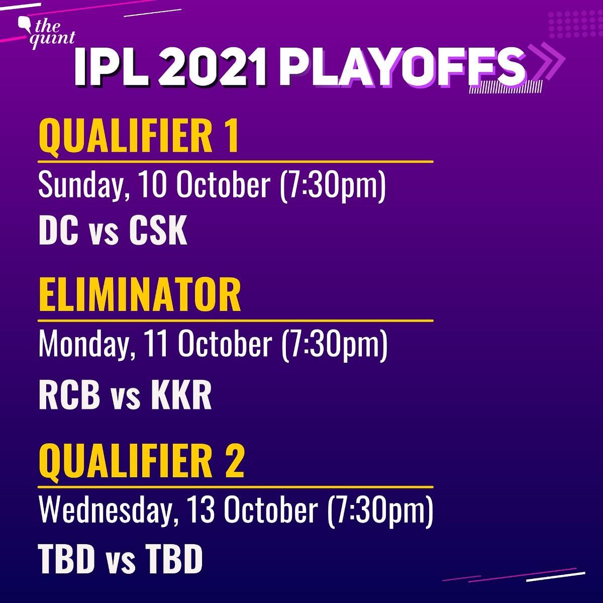 IPL 2021: DC, CSK, RCB & KKR Qualify for Playoffs