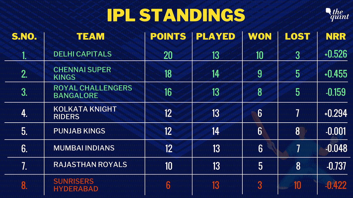 IPL 2021: Sensational KL Rahul Scores 98; Powers Punjab Kings to Win Against CSK