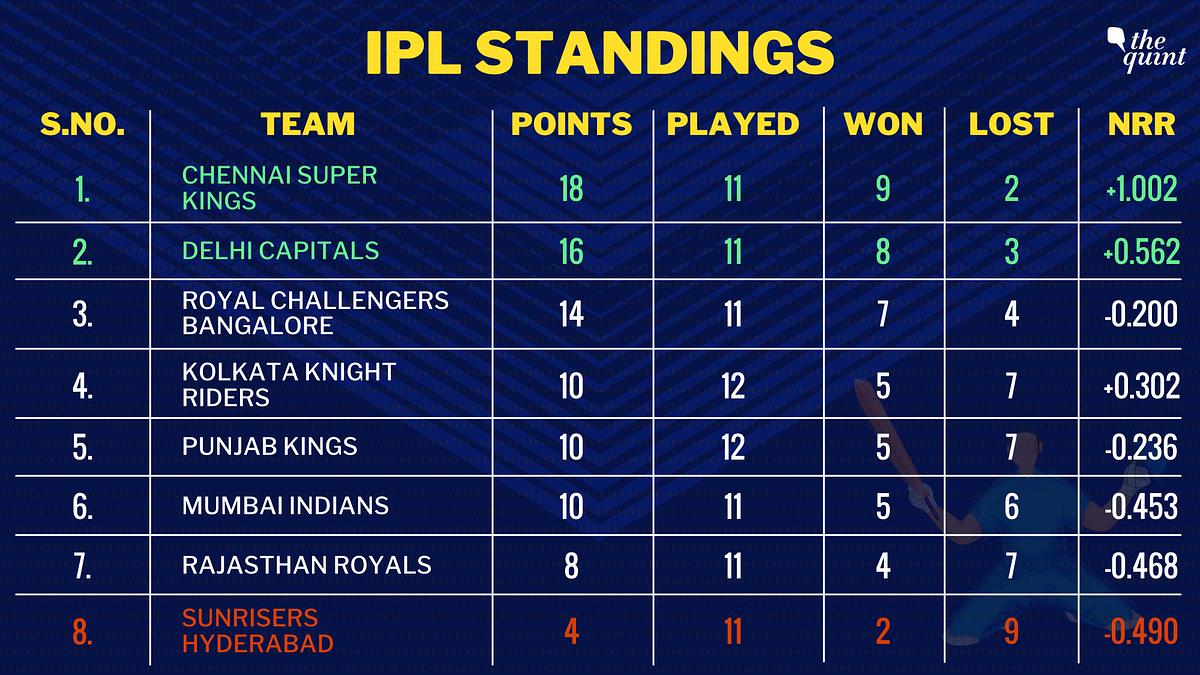 KL Rahul Smashes Half Century as Punjab Kings Trump Kolkata By 5 Wickets