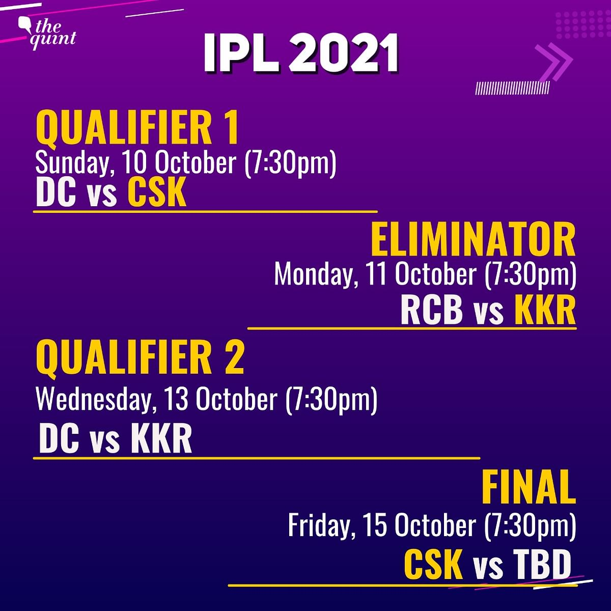 IPL Eliminator RCB vs KKR LIVE: Narine Stars as KKR Knock Virat Kohli's RCB Out