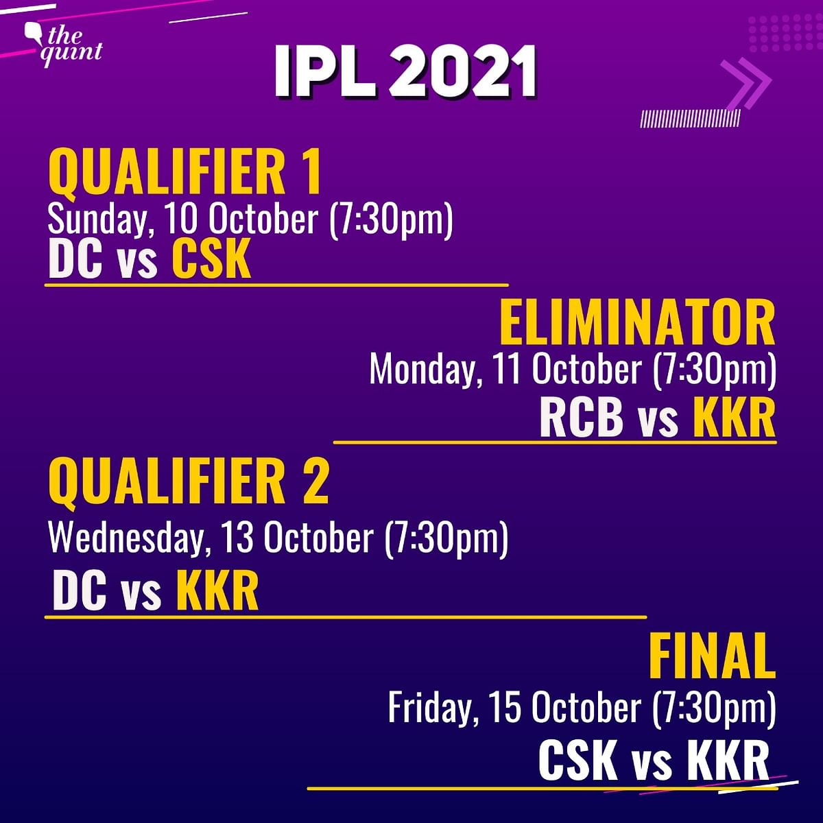 IPL 2021 Qualifier 2 KKR vs DC Live: KKR Win by 3 Wickets; to Play CSK in Final
