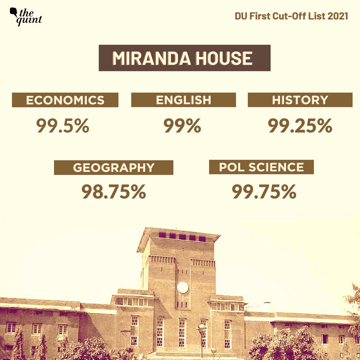 "<div class=""paragraphs""><p>First cut-off list: Miranda House College</p></div>"