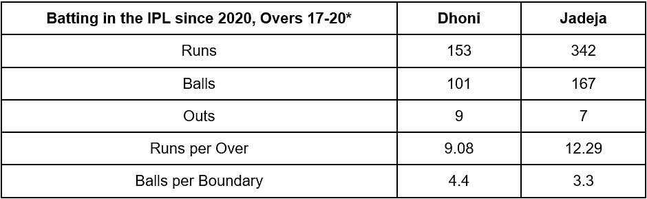 """<div class=""""paragraphs""""><p><em>*prior to Sunday's Qualifier 1</em></p></div>"""