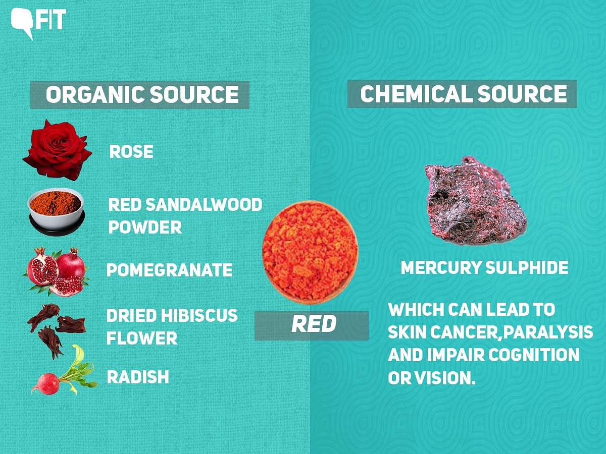 Rose, red sandalwood powder, pomegranate, dried hibiscus flowers, radish were all organic sources of making the red colour.