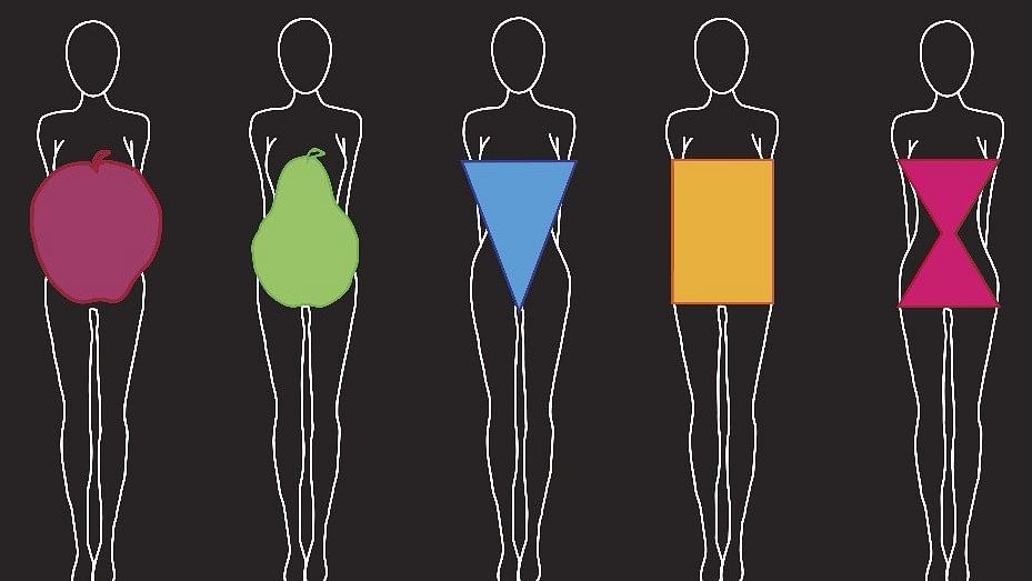 Over two dozen countries all over the world have size charts specific to their average body types.