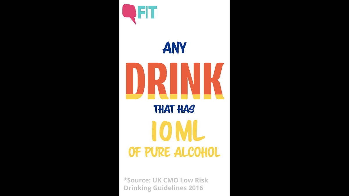 Are You An Alcoholic? Know More About How Much is Too Much!